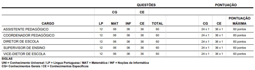 p1 17 - Concurso Público São João da Boa Vista - SP: Inscrições encerradas