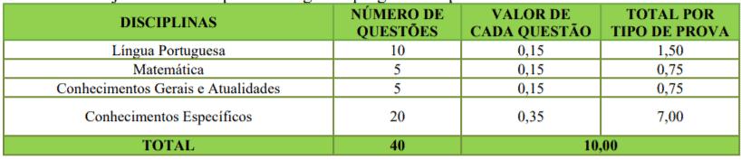 p1 6 - Processo Seletivo Prefeitura de Romelândia-SC: Inscrições encerradas