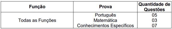 p1 8 - Processo Seletivo Prefeitura de Pedralva-MG: Inscrições encerradas