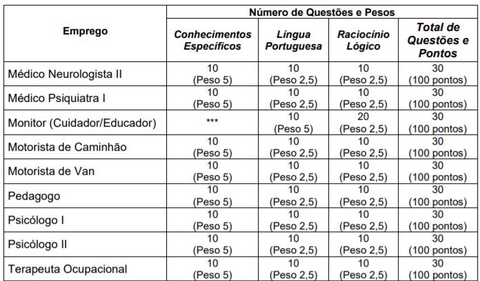 p2 1 - Processo seletivo CISVER MG: Inscrições encerradas
