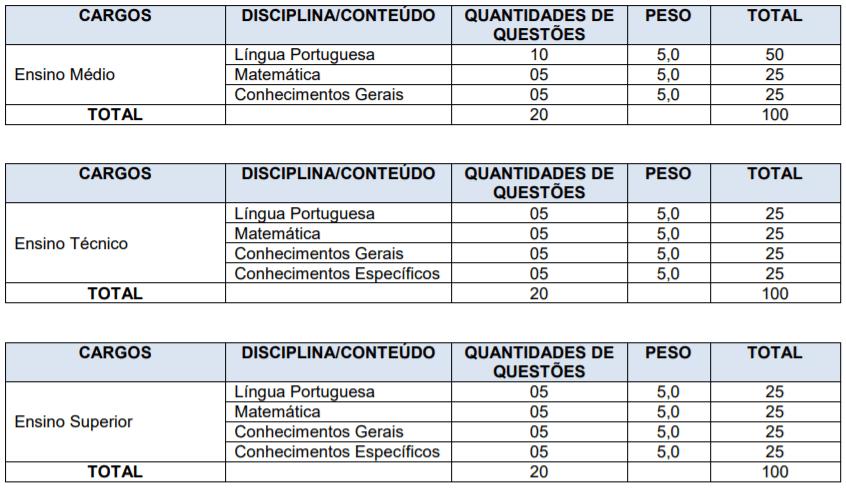 p2 4 - Processo Seletivo CONDERG de São João da Boa Vista-SP: Inscrições encerradas