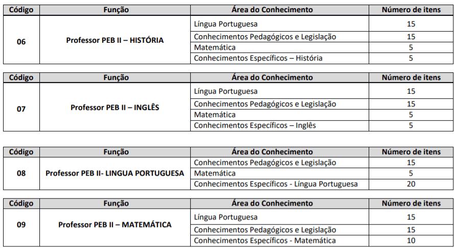 p2 6 - Processo Seletivo Prefeitura de Ubatuba-SP: Inscrições encerradas para professores