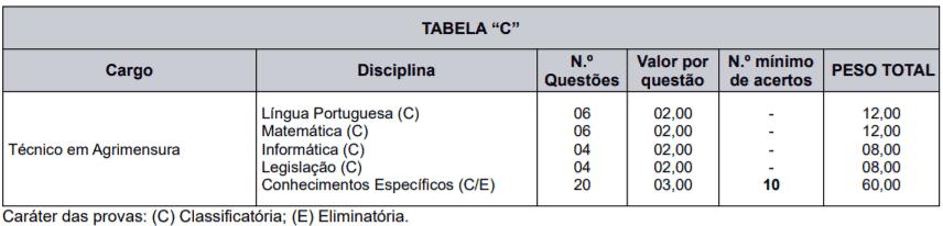 p2 7 - Concurso Caxias do Sul RS: Inscrições encerradas