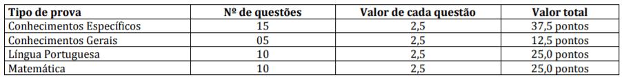 p2 - Processo Seletivo Prefeitura de Nova Europa-SP: Inscrições Abertas