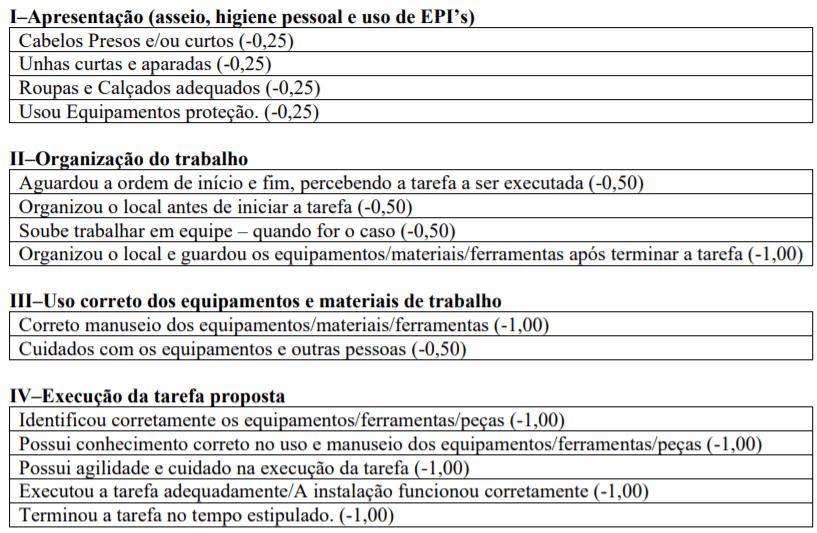 pp3 - Processo Seletivo Prefeitura de Romelândia-SC: Inscrições encerradas