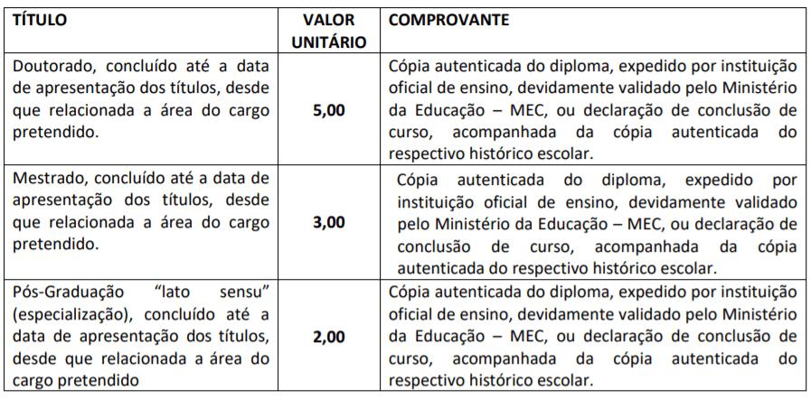 t1 1 - Processo Seletivo Alto Paraguai MT: SAIU O EDITAL.