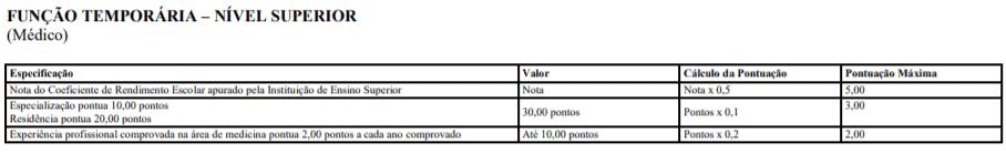 t1 10 - Processo Seletivo Prefeitura de Itapetim-PE: Inscrições encerradas