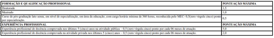 t1 15 - Processo Seletivo Prefeitura de Portalegre-RN: Inscrições encerradas