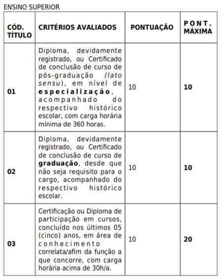 t1 16 - Processo Seletivo Prefeitura de Maracaju-MS: Saiu Edital
