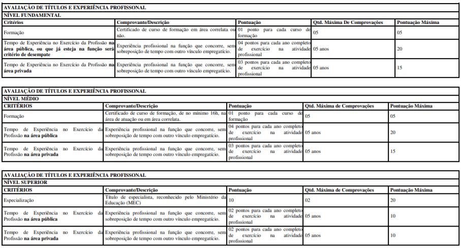 t1 2 - Processo Seletivo Prefeitura de Cruzeta-RN: Inscrições encerradas