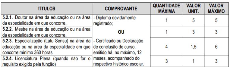 t1 26 - Processo Seletivo Prefeitura de Tremembé-SP: Inscrições encerradas