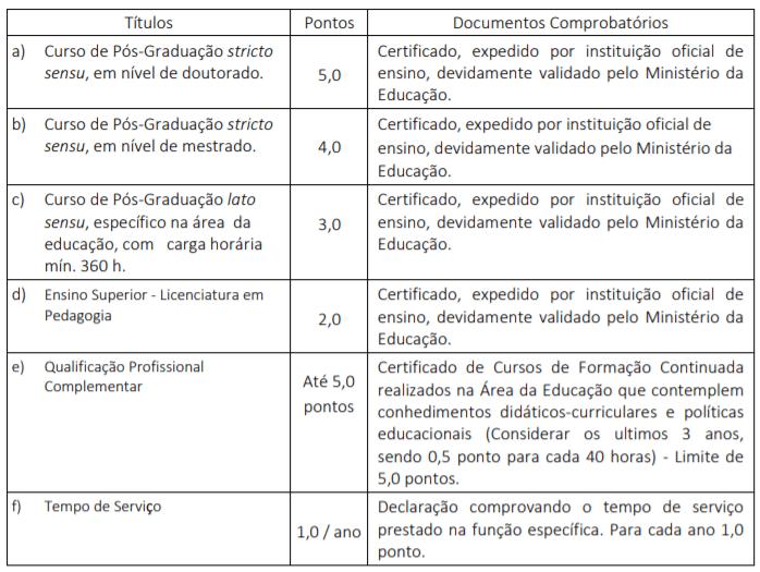 t1 29 - Processo Seletivo Prefeitura de São José do Rio Claro: Inscrições encerradas