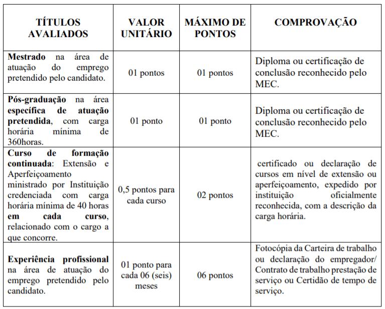 t1 30 - Processo seletivo Prefeitura de Timóteo MG: Inscrições encerradas