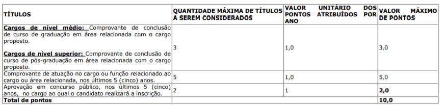 t1 6 - Processo Seletivo Prefeitura de Figueirão-MS: Inscrições encerradas