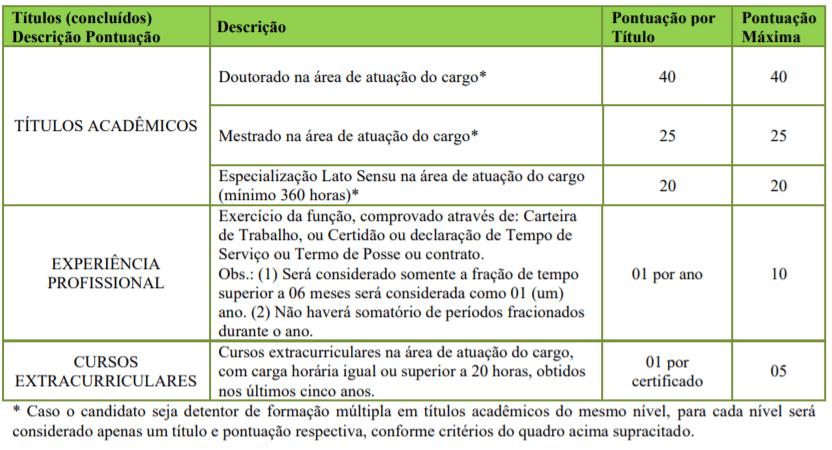 t1 9 - Processo Seletivo Prefeitura de Curitibanos-SC: Inscrições Abertas