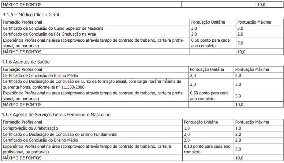 t2 10 - Processo Seletivo Prefeitura de Bom Jardim da Serra-SC: Inscrições encerradas! Salários de até R$ 14.642,82