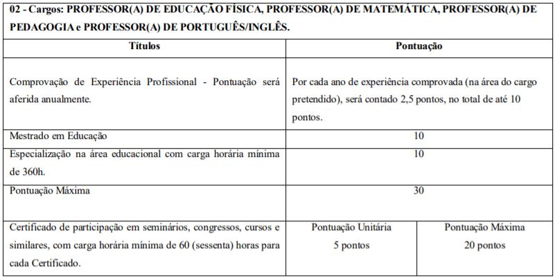 t2 2 - Processo Seletivo da Prefeitura de Gameleira de Goiás - GO: Inscrições encerradas