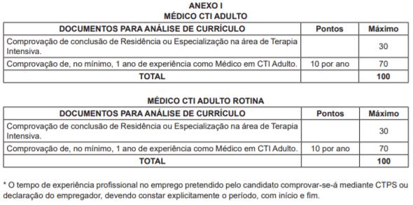 t2 3 - Processo Seletivo Riosaúde: Inscrições encerradas