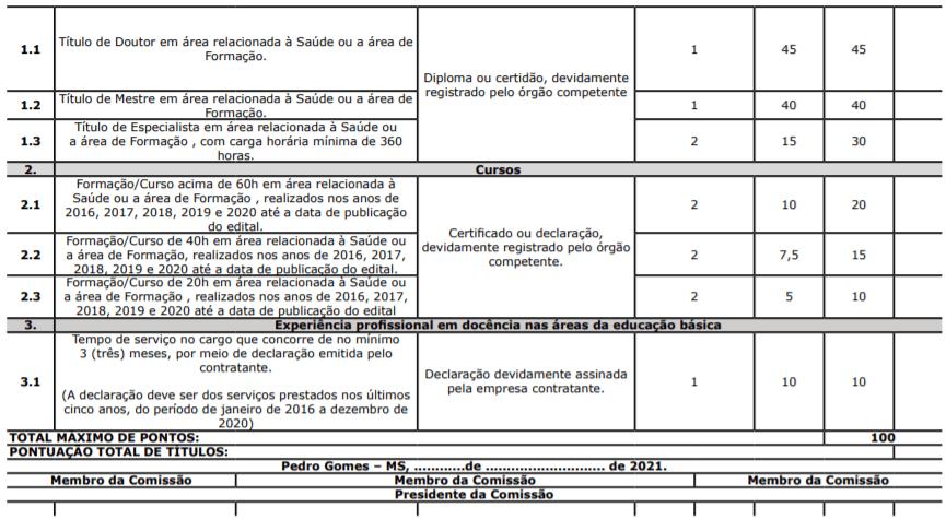 t2 4 - Processo Seletivo Prefeitura de Pedro Gomes-MS: Inscrições abertas