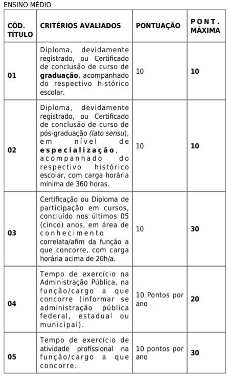 t3 1 - Processo Seletivo Prefeitura de Maracaju-MS: Saiu Edital