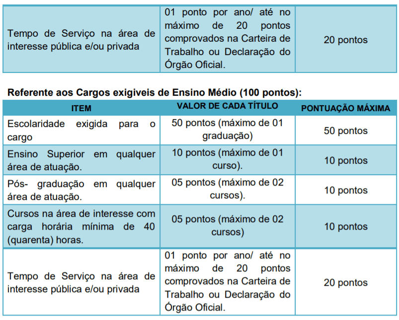 t3 3 - Processo Seletivo Prefeitura de Alvorada do Oeste-RO: Inscrições encerradas
