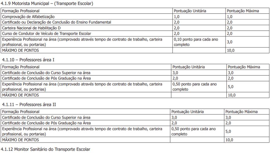 t3 4 - Processo Seletivo Prefeitura de Bom Jardim da Serra-SC: Inscrições encerradas! Salários de até R$ 14.642,82