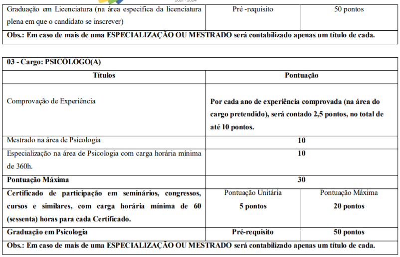 t3 - Processo Seletivo da Prefeitura de Gameleira de Goiás - GO: Inscrições encerradas