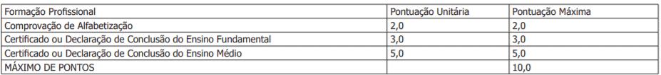 t4 2 - Processo Seletivo Prefeitura de Bom Jardim da Serra-SC: Inscrições encerradas! Salários de até R$ 14.642,82