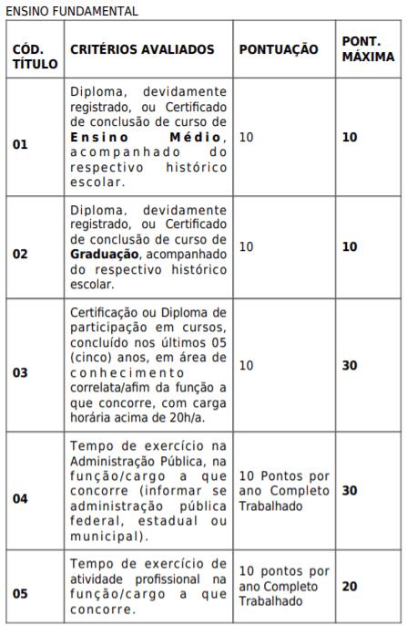 t4 - Processo Seletivo Prefeitura de Maracaju-MS: Saiu Edital