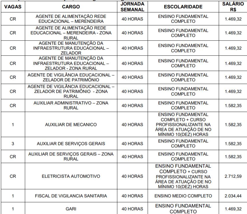 1 5 - Processo Seletivo Prefeitura de Santa Rita do Trivelato-MT: Inscrições abertas