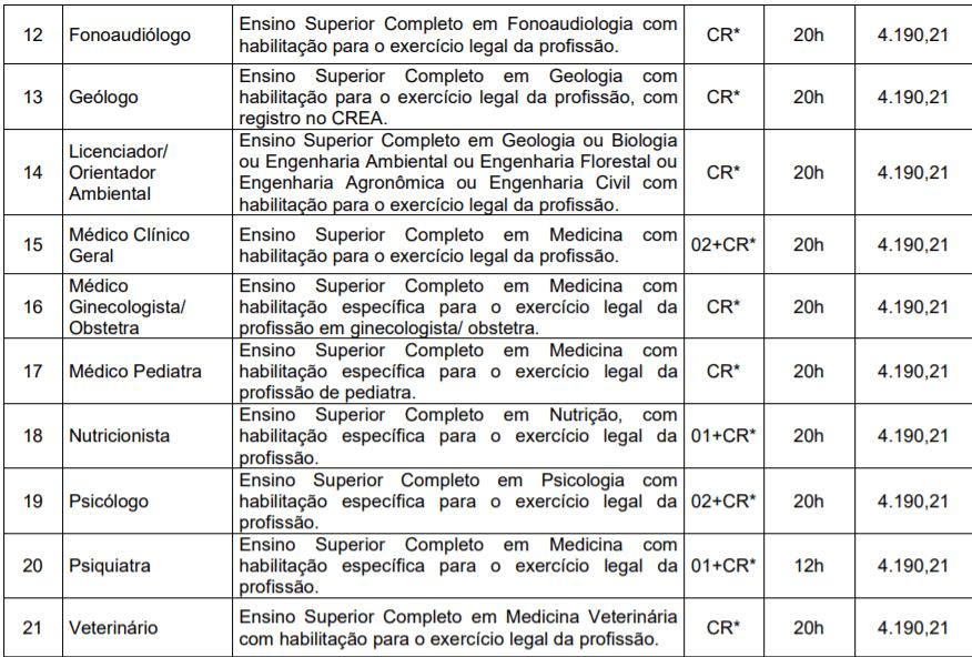 2 1 - Concurso Público Prefeitura de Candelária RS: Inscrições Abertas!