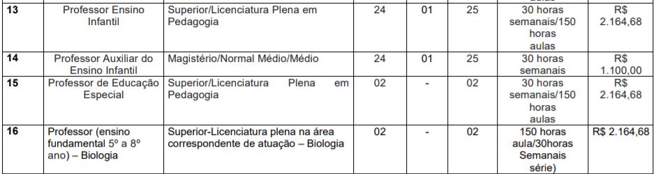2 - Concurso Prefeitura Mirandiba-PE: Inscrições encerradas