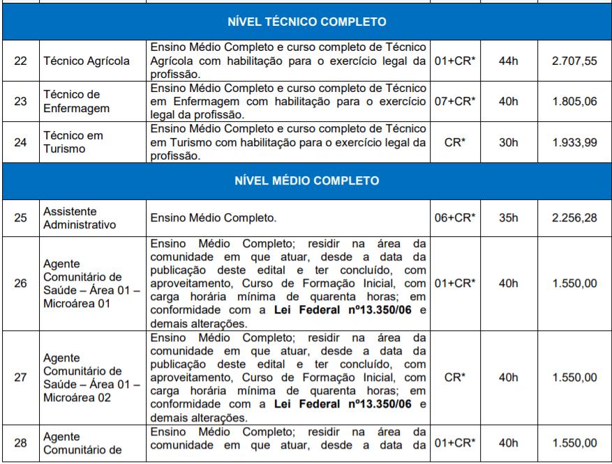3 1 - Concurso Público Prefeitura de Candelária RS: Inscrições Abertas!
