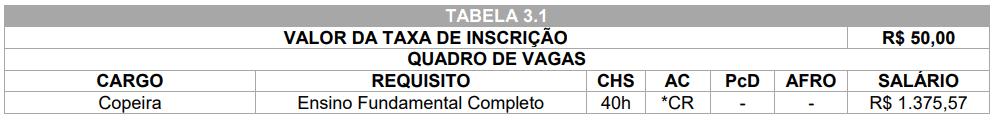 363 - Concurso Prefeitura Guairaçá PR: Inscrições encerradas