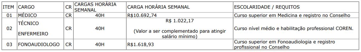 364 - Processo seletivo Prefeitura de Antônio João MS: Inscrições encerradas