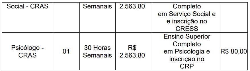 366 - Processo seletivo Prefeitura de Pouso Alto MG: Inscrições abertas