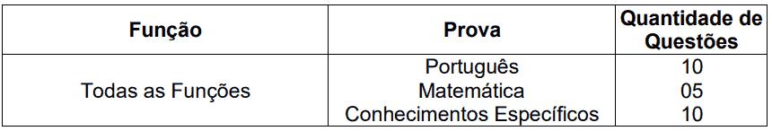 367 - Processo seletivo Prefeitura de Pouso Alto MG: Inscrições abertas