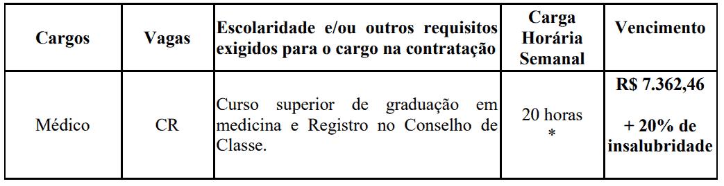 370 - Processo seletivo Prefeitura de Pinhal Grande RS: Inscrições abertas