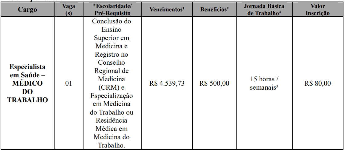 373 - Processo seletivo Prefeitura de Bauru SP: Edital publicado