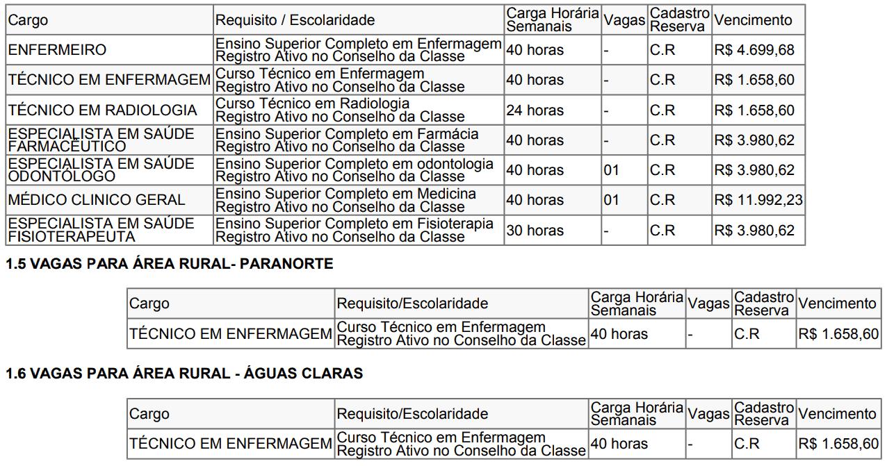 375 - Processo Seletivo Prefeitura de Juara MT: Inscrições abertas