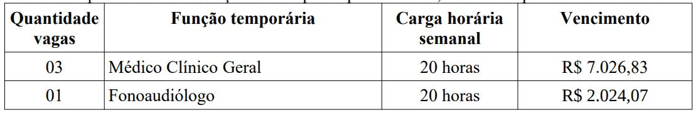 376 - Processo seletivo Prefeitura de Maçambará RS: Inscrições abertas