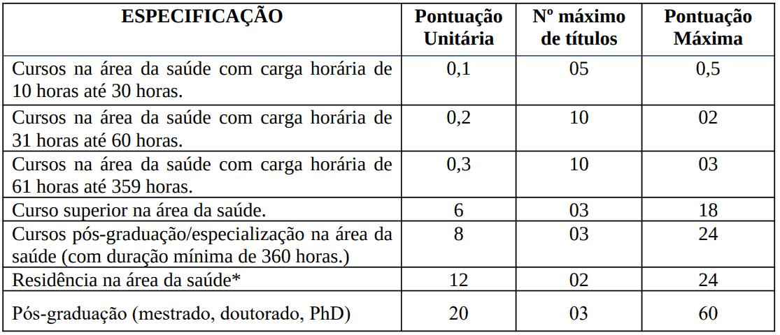377 - Processo seletivo Prefeitura de Maçambará RS: Inscrições abertas