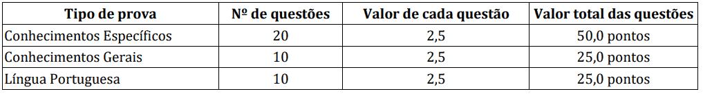 380 - Processo Seletivo Prefeitura de Campo Verde MT: Edital publicado