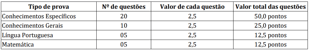 381 - Processo Seletivo Prefeitura de Campo Verde MT: Edital publicado
