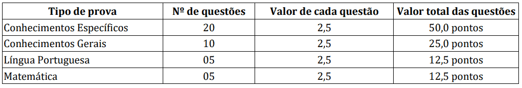 382 - Processo Seletivo Prefeitura de Campo Verde MT: Edital publicado