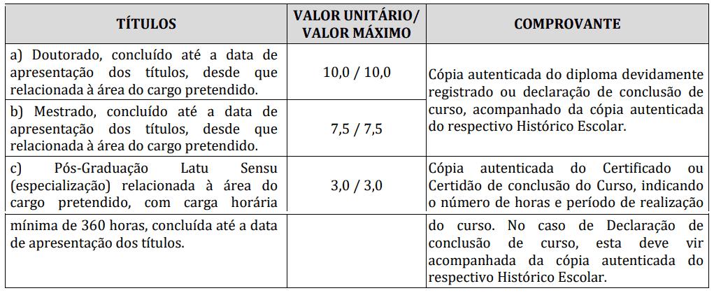 383 - Processo Seletivo Prefeitura de Campo Verde MT: Edital publicado