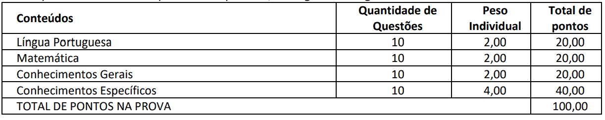 386 - Processo Seletivo Prefeitura de Pérola do Oeste PR: Inscrições abertas