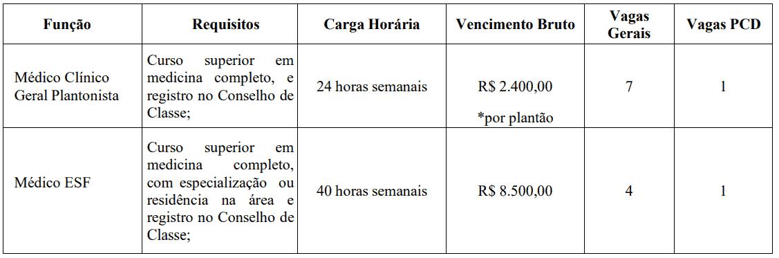 387 - Processo seletivo Prefeitura de Itaquitinga PE: Edital publicado