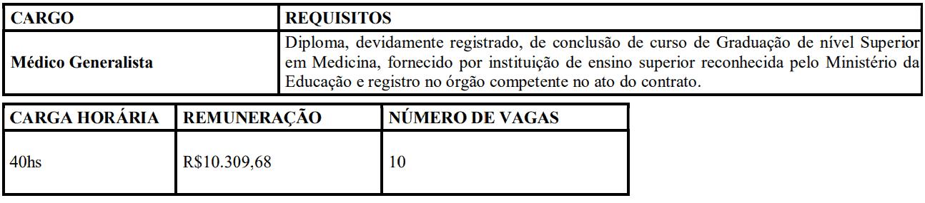 388 - Processo seletivo Prefeitura de Divinópolis MG: Inscrições encerradas