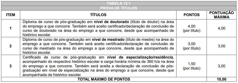 392 - Processo seletivo Prefeitura de Matinhos PR: Inscrições encerradas